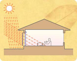 練馬・板橋でパッシブデザインの注文住宅づくり項目②