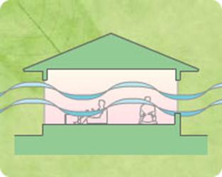 練馬・板橋でパッシブデザインの注文住宅づくり項目③