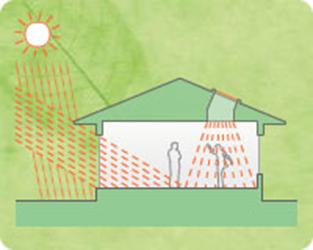 練馬・板橋でパッシブデザインの注文住宅づくり項目④