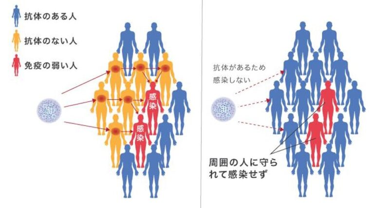 ワクチン接種の意義