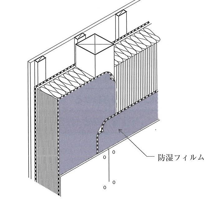 防湿シートと農業用マルチ